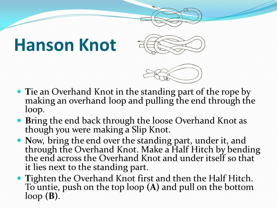 Hanson Knot Tie an Overhand Knot in the standing part of the rope by making an overhand loop and pulling the end through the loop.