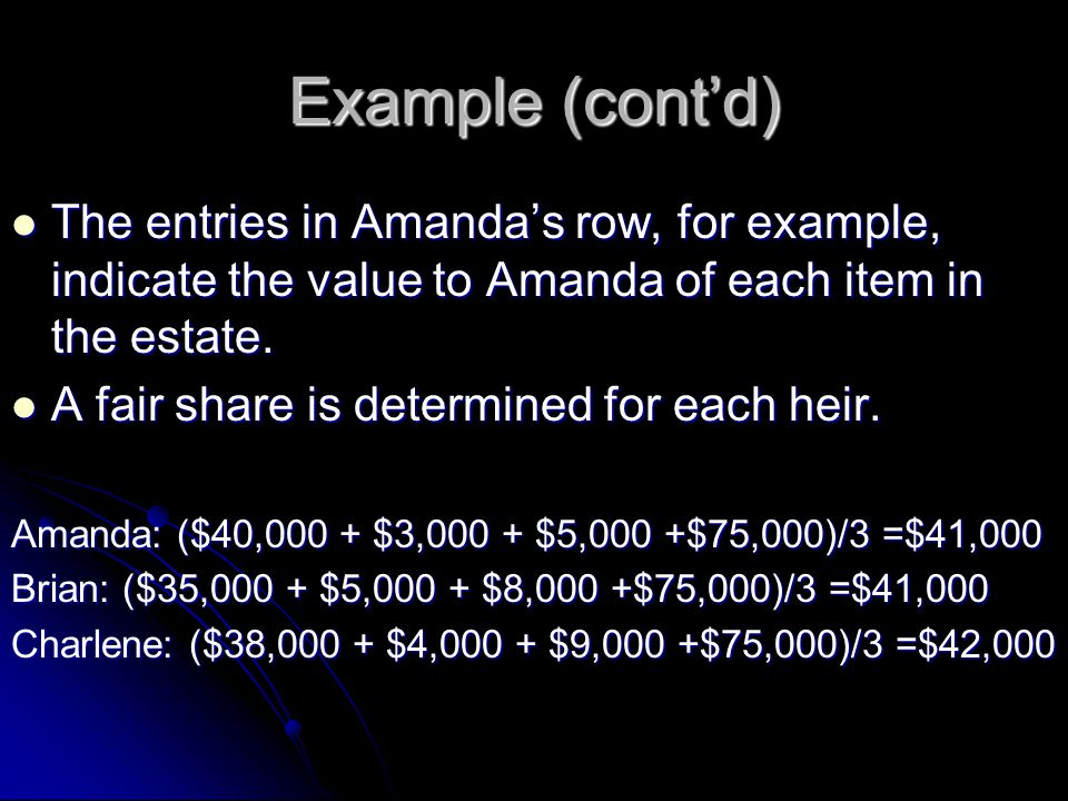 Example (cont'd) The entries in Amanda's row, for example, indicate the value to Amanda of each item in the estate.