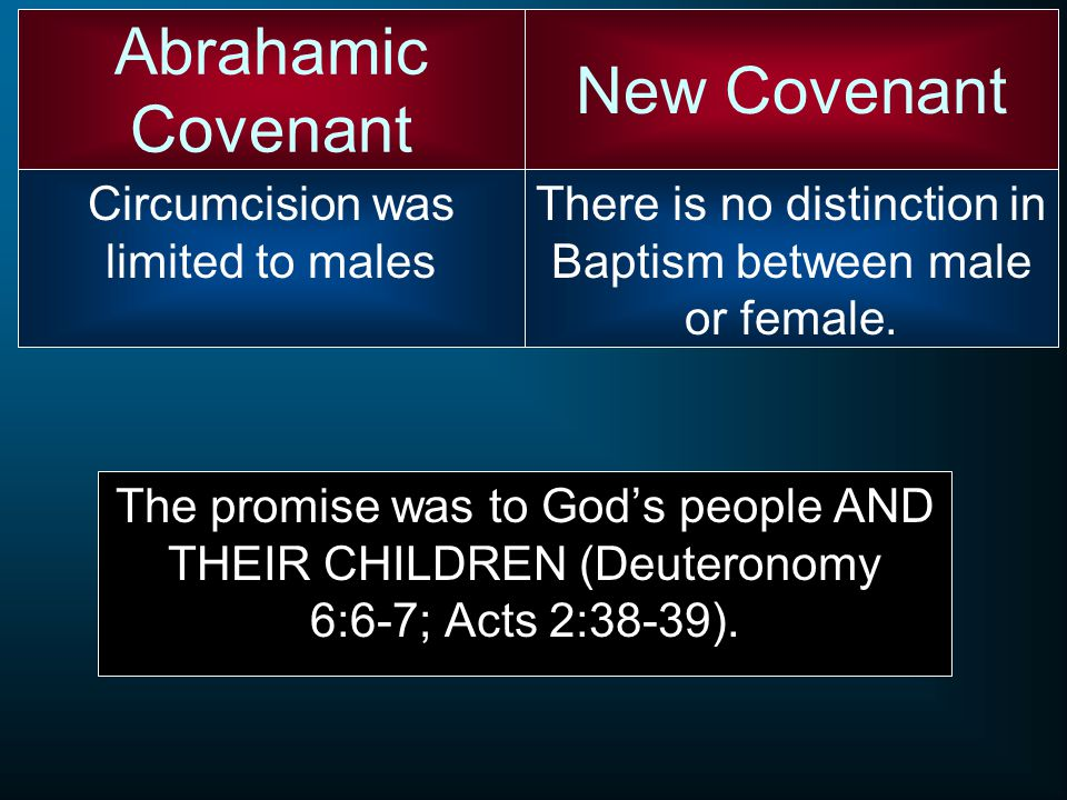 Abrahamic Covenant New Covenant Circumcision was limited to males