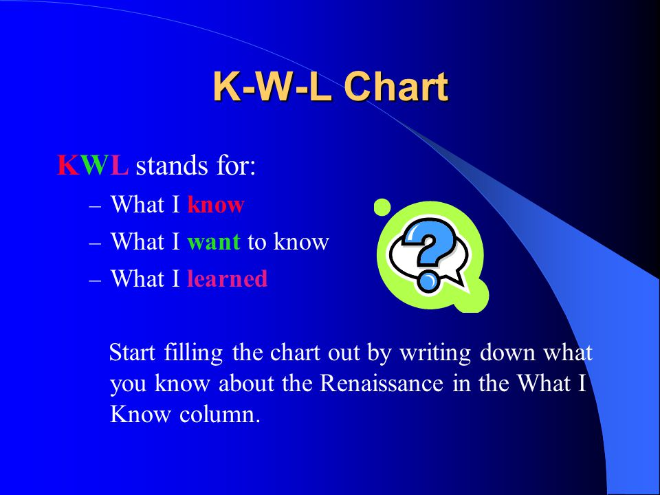 K-W-L Chart KWL stands for: What I know What I want to know
