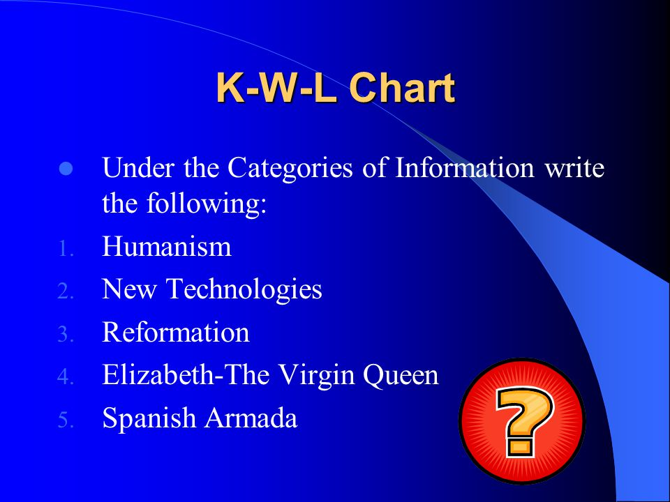 K-W-L Chart Under the Categories of Information write the following: