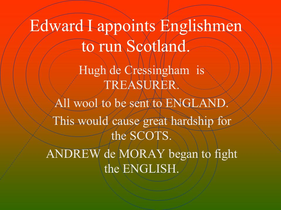 Edward I appoints Englishmen to run Scotland.