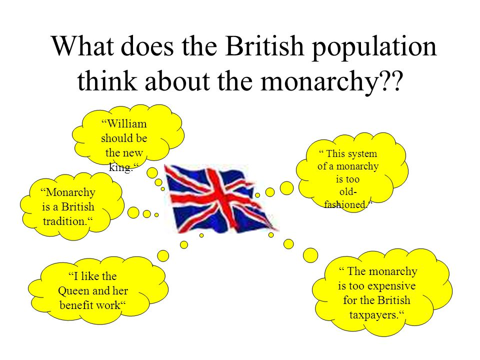 What does the British population think about the monarchy