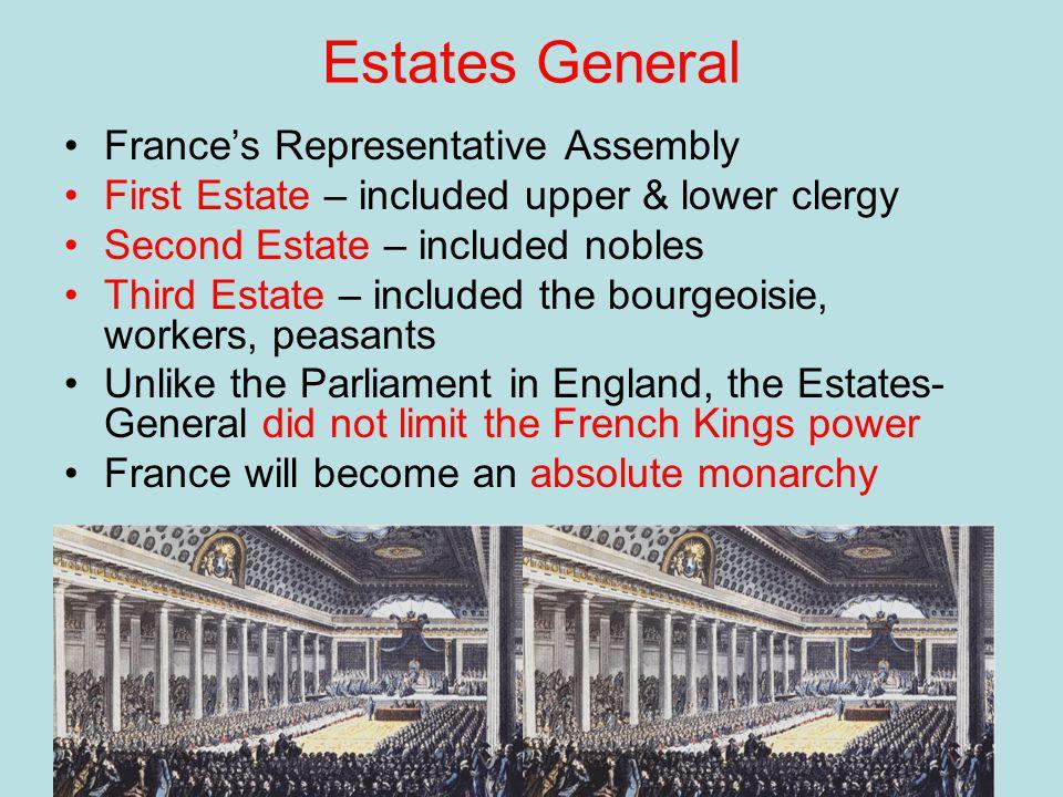 Estates General France's Representative Assembly
