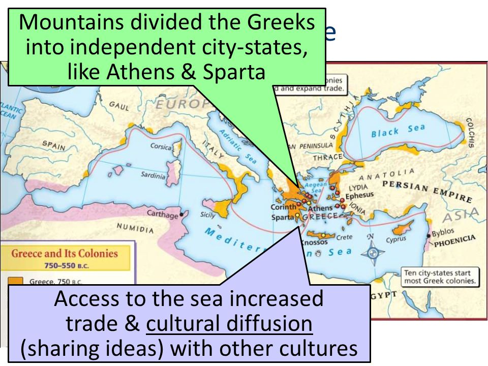 Ancient Greece Mountains divided the Greeks into independent city-states, like Athens & Sparta.