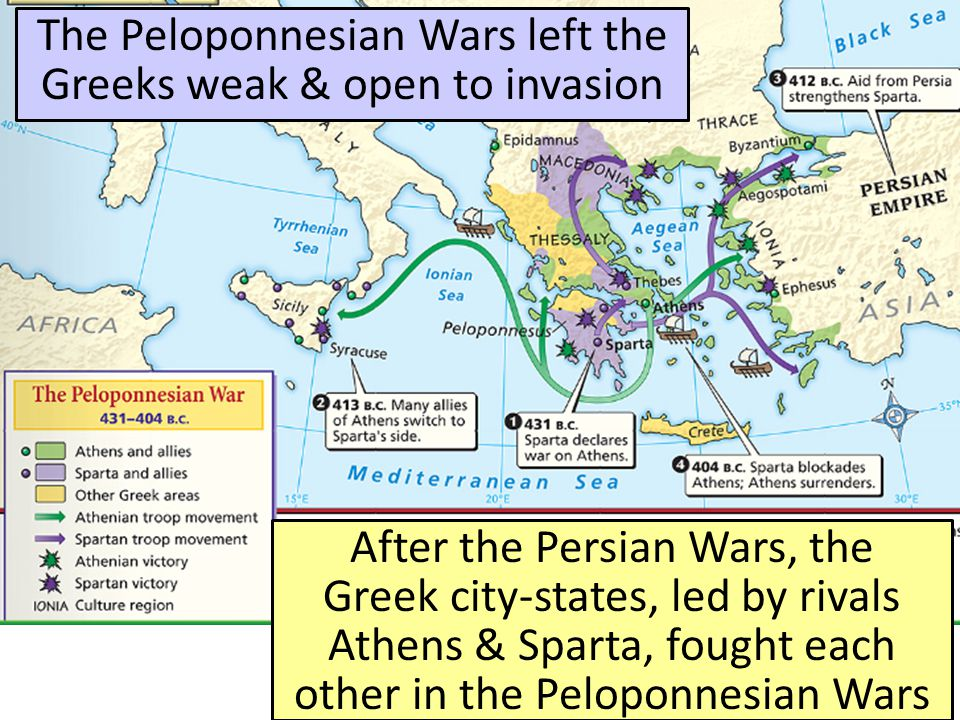 The Peloponnesian Wars left the Greeks weak & open to invasion