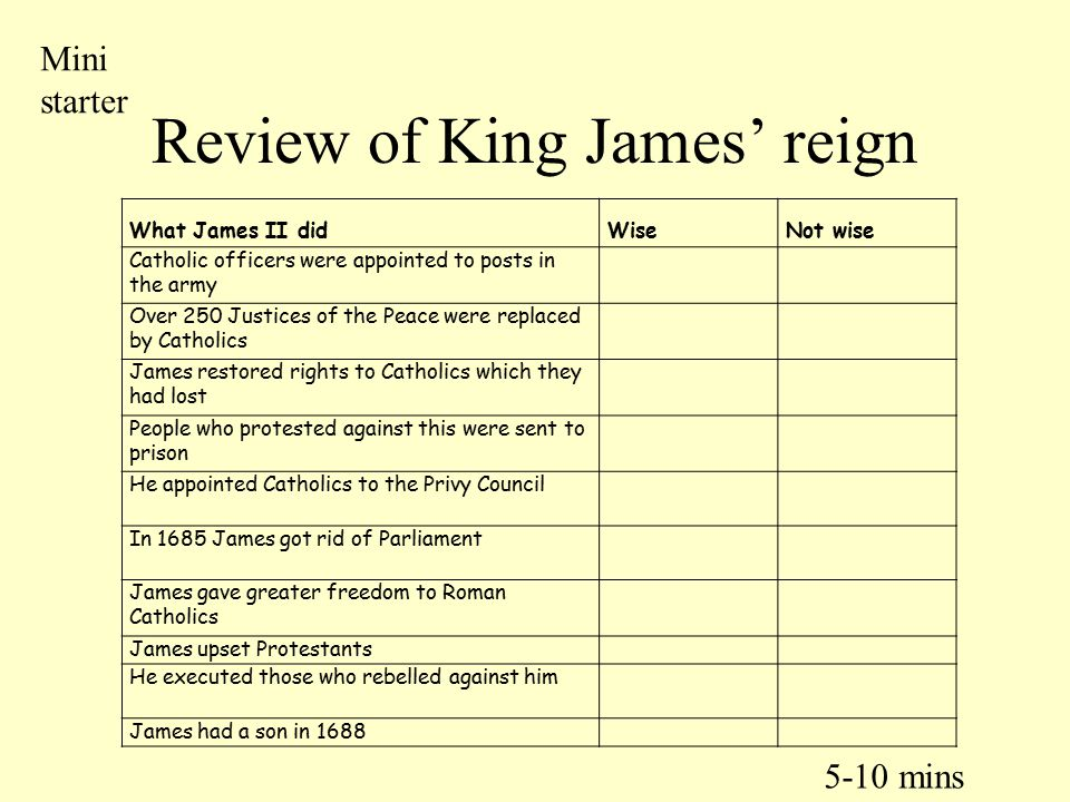 Review of King James' reign