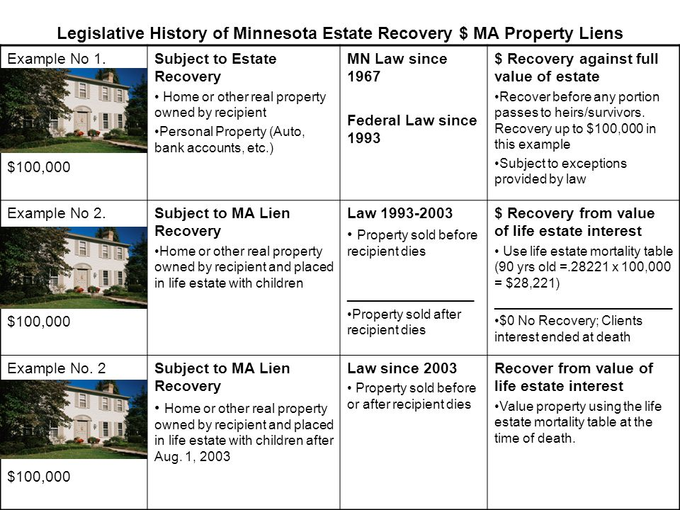 Legislative History of Minnesota Estate Recovery $ MA Property Liens