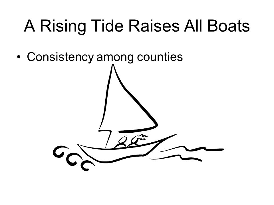 A Rising Tide Raises All Boats