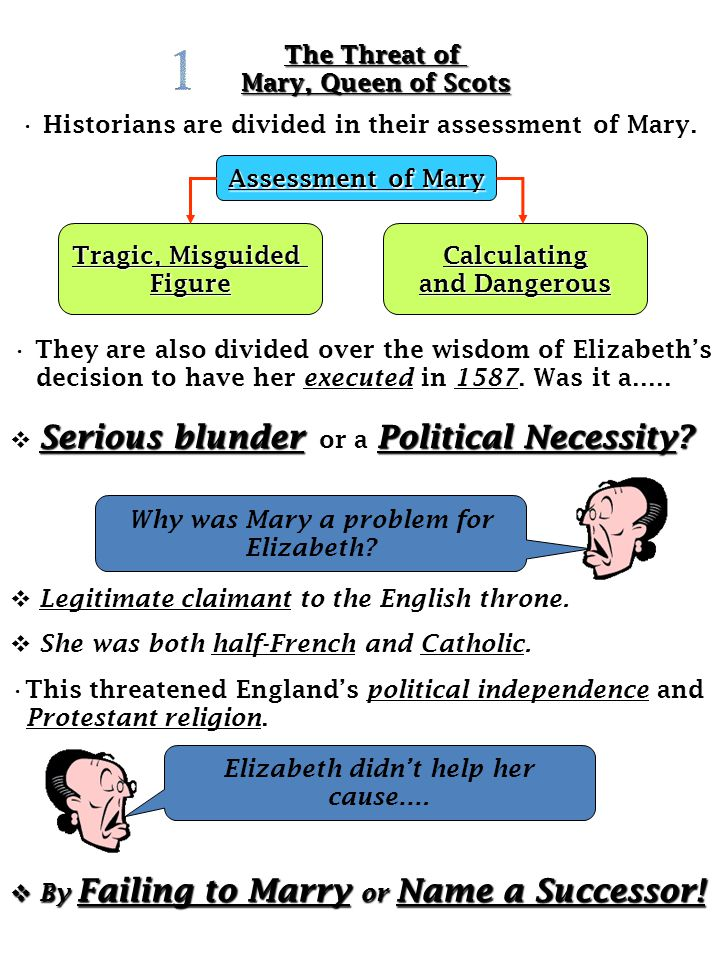 Why was Mary a problem for Elizabeth didn't help her cause….
