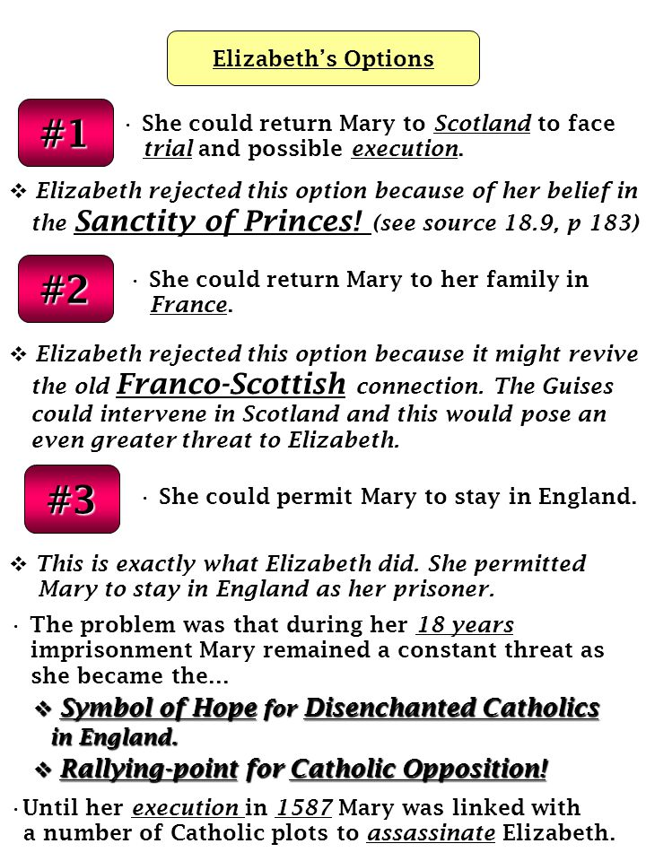 #1 #2 #3 in England. Elizabeth's Options