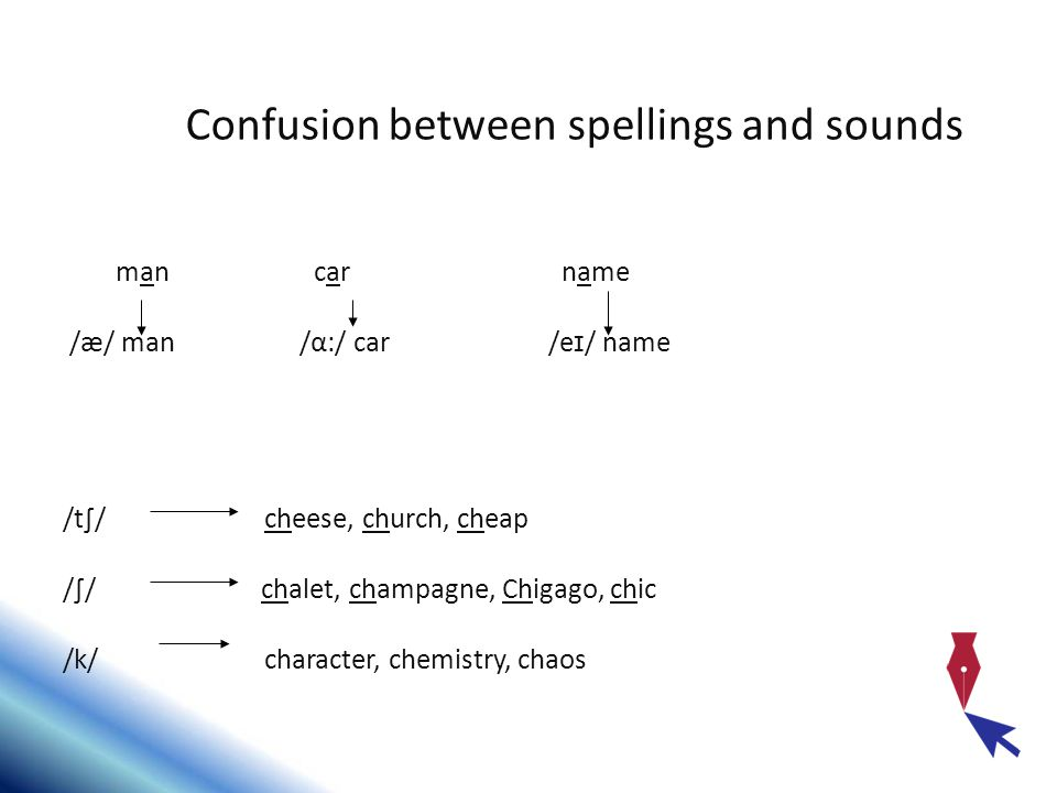 Confusion between spellings and sounds