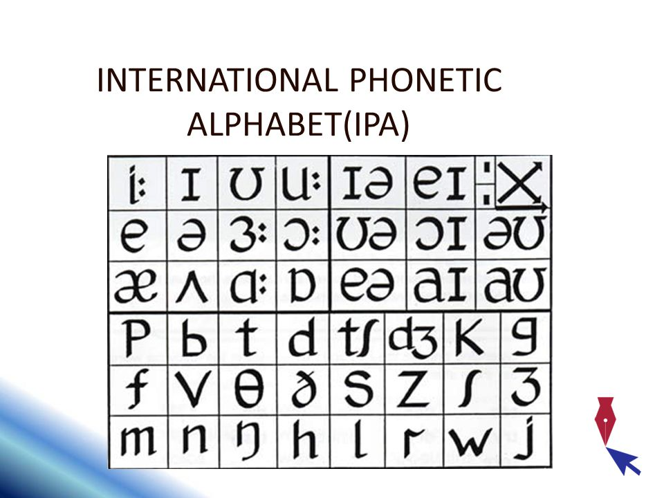 INTERNATIONAL PHONETIC ALPHABET(IPA)