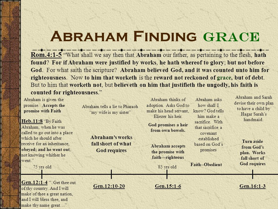 Abraham Finding Grace
