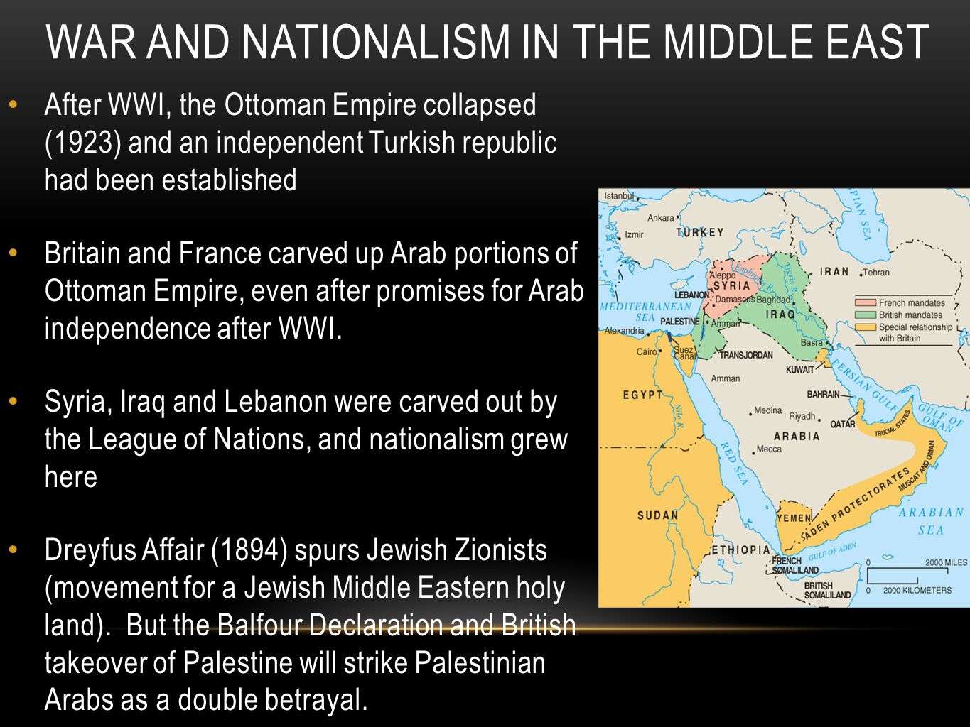 War and Nationalism in the middle east