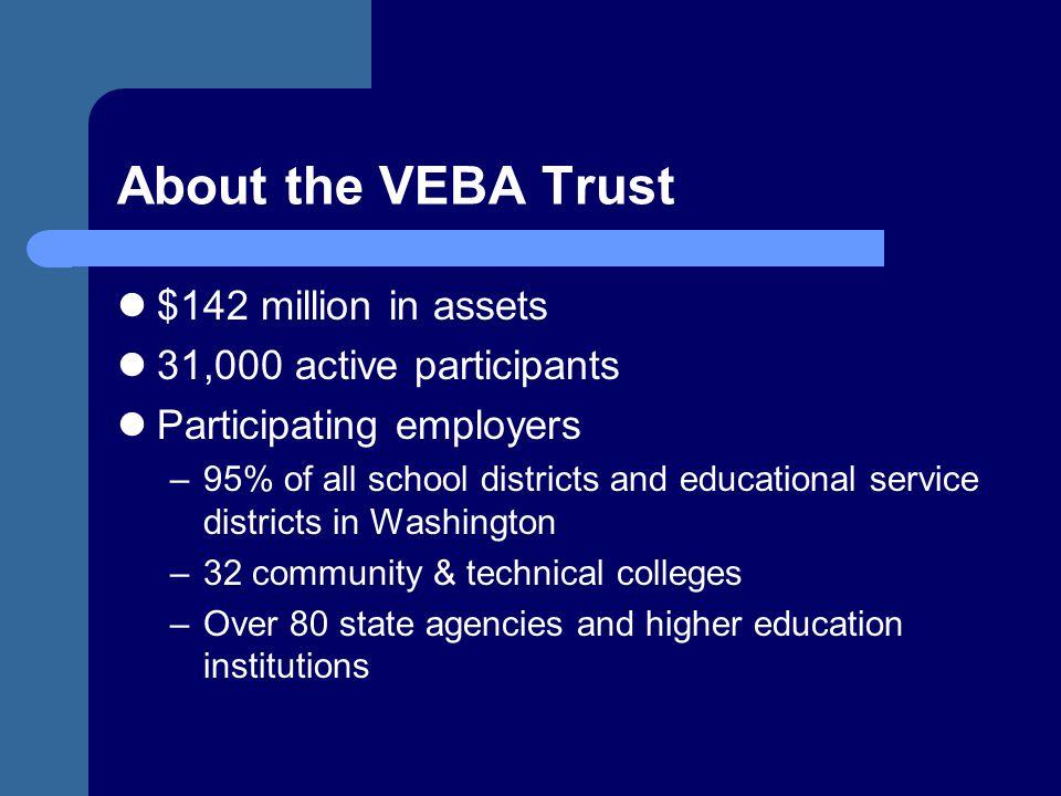 About the VEBA Trust $142 million in assets 31,000 active participants