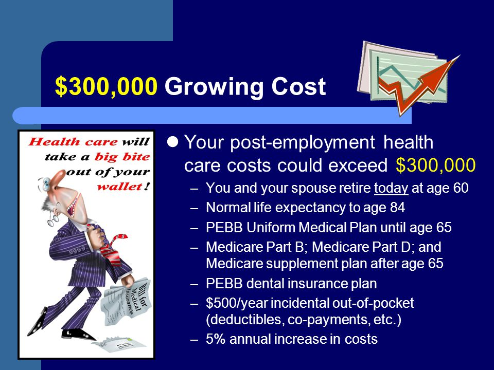 $300,000 Growing Cost Your post-employment health care costs could exceed $300,000. You and your spouse retire today at age 60.