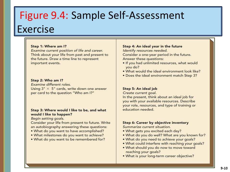 Figure 9.4: Sample Self-Assessment Exercise