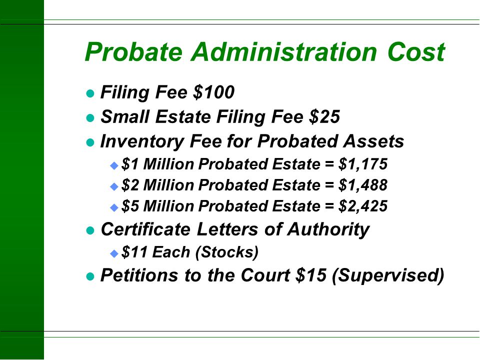 Probate Administration Cost