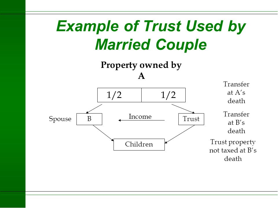 Example of Trust Used by Married Couple