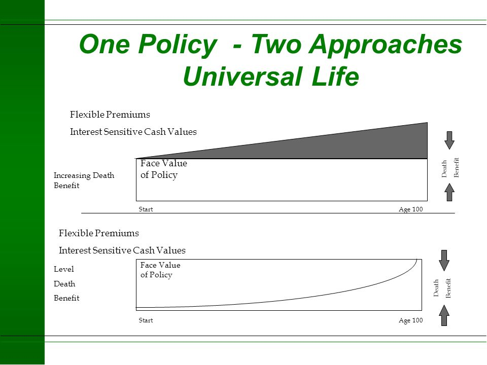 One Policy - Two Approaches Universal Life