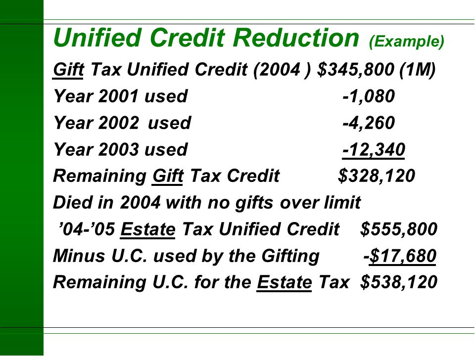 Unified Credit Reduction (Example)