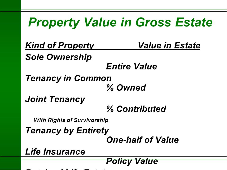 Property Value in Gross Estate