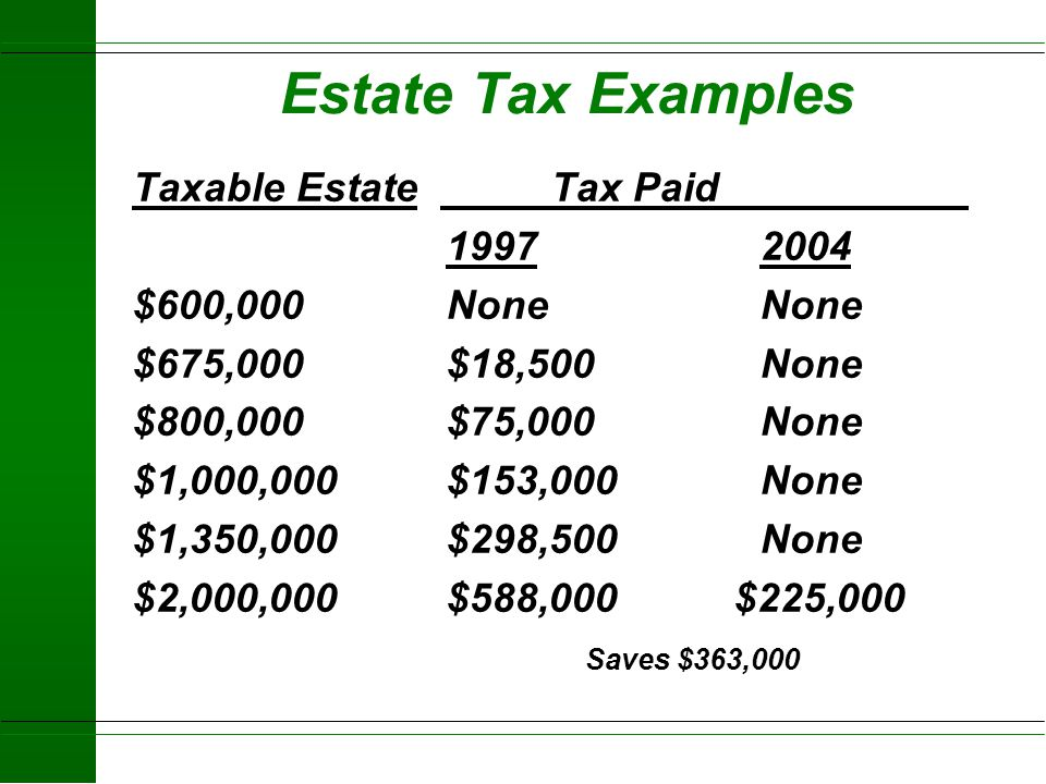 Estate Tax Examples Taxable Estate Tax Paid 1997 2004