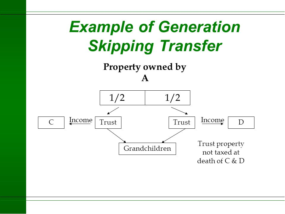 Example of Generation Skipping Transfer