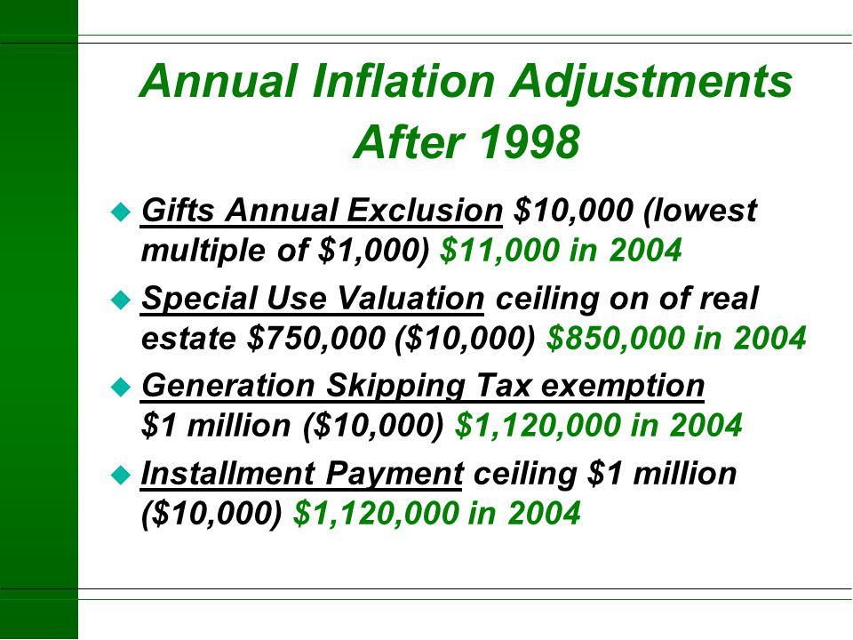 Annual Inflation Adjustments After 1998