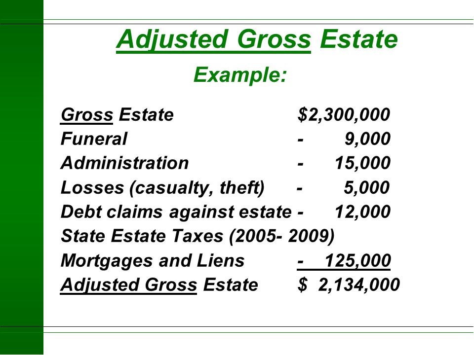 Adjusted Gross Estate Example: