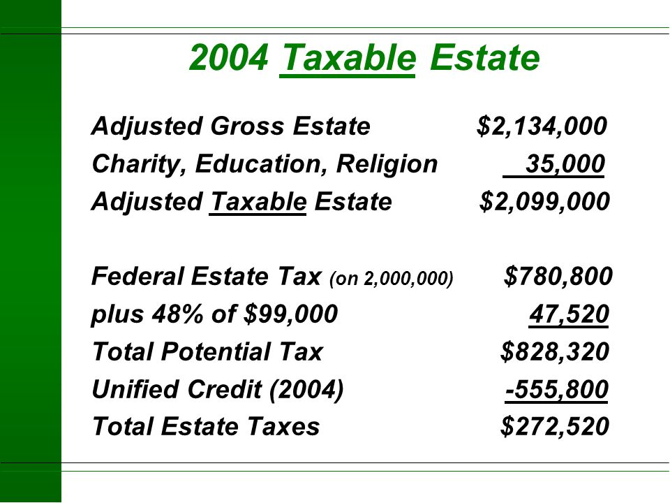 2004 Taxable Estate Adjusted Gross Estate $2,134,000