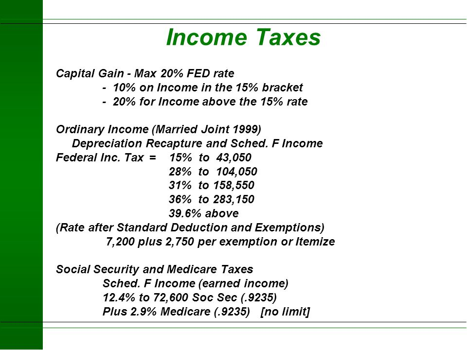 Income Taxes Capital Gain - Max 20% FED rate