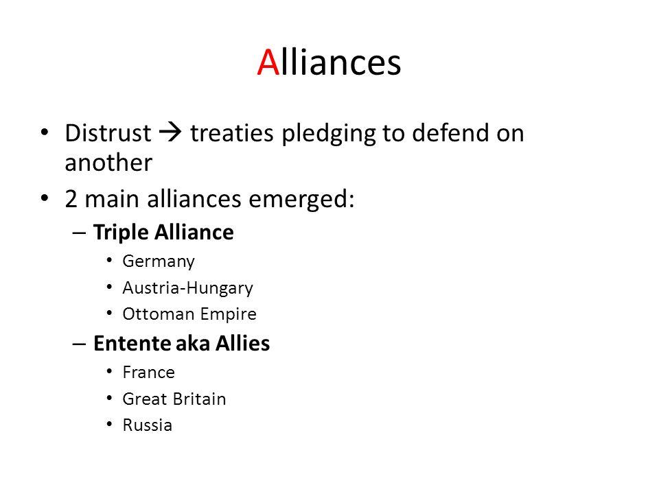 Alliances Distrust  treaties pledging to defend on another