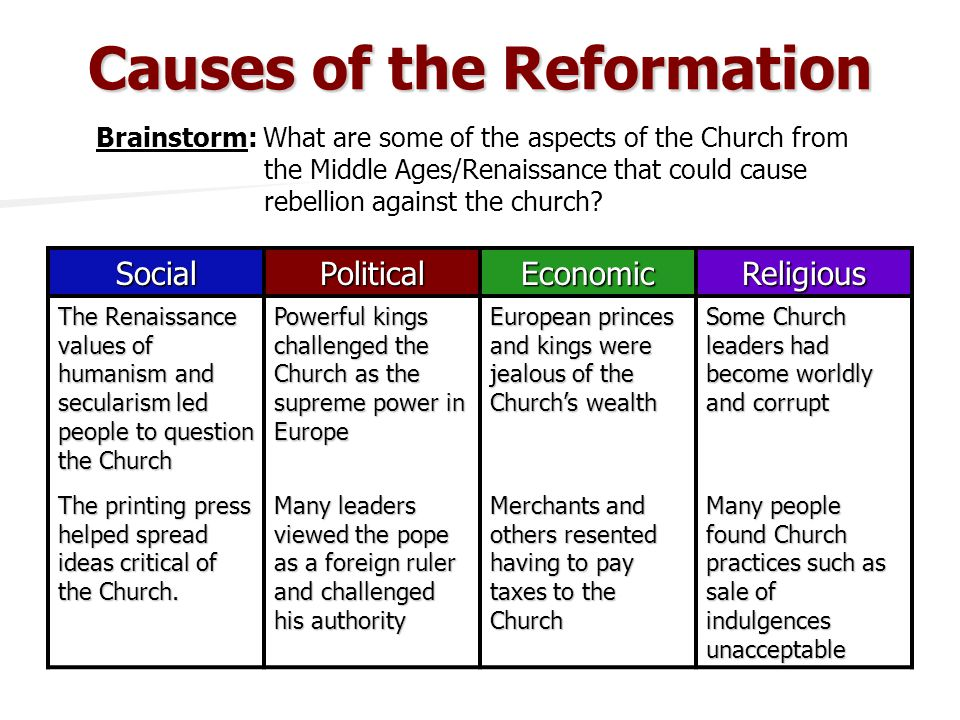 Political and social consequences protestant reformation