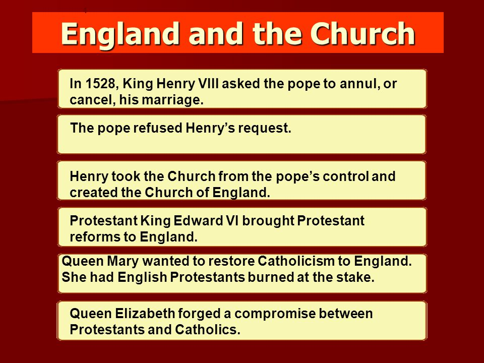 4 England and the Church. In 1528, King Henry VIII asked the pope to annul, or cancel, his marriage.