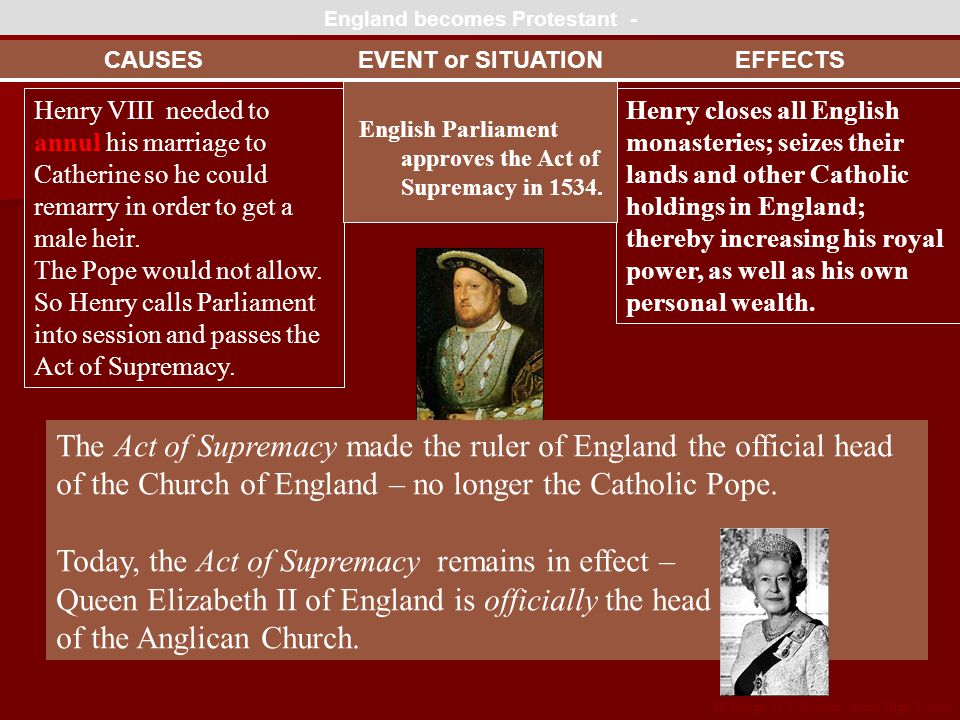 England becomes Protestant -