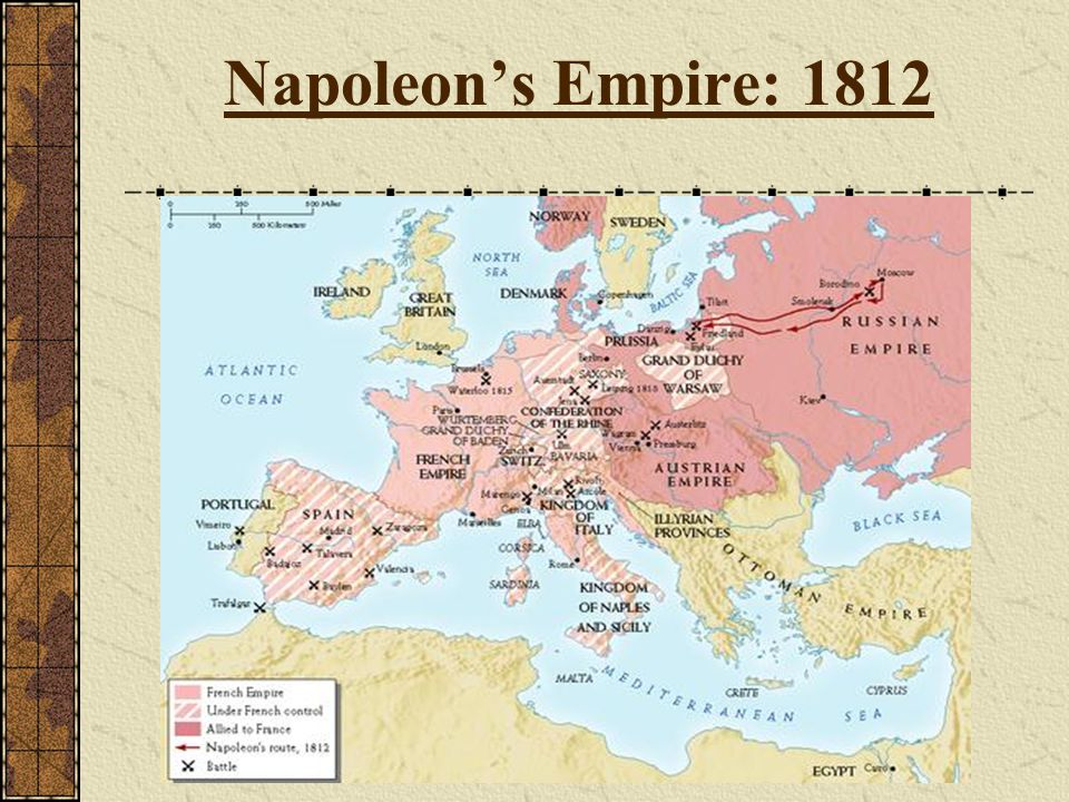 Napoleon's Empire: 1812
