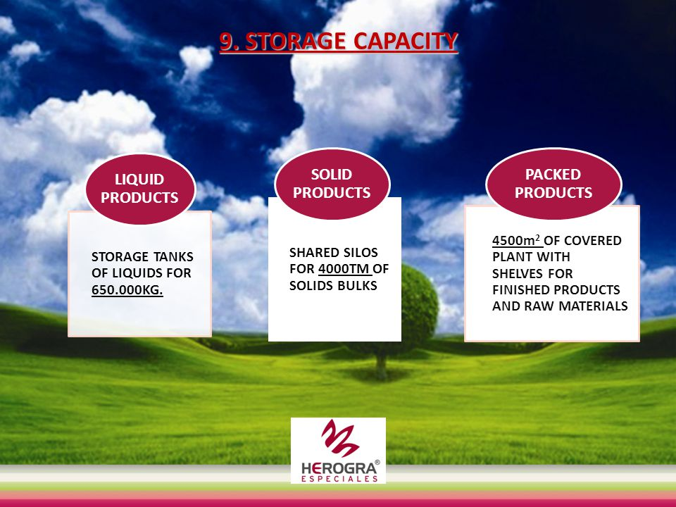 9. STORAGE CAPACITY LIQUID PRODUCTS SOLID PRODUCTS PACKED PRODUCTS