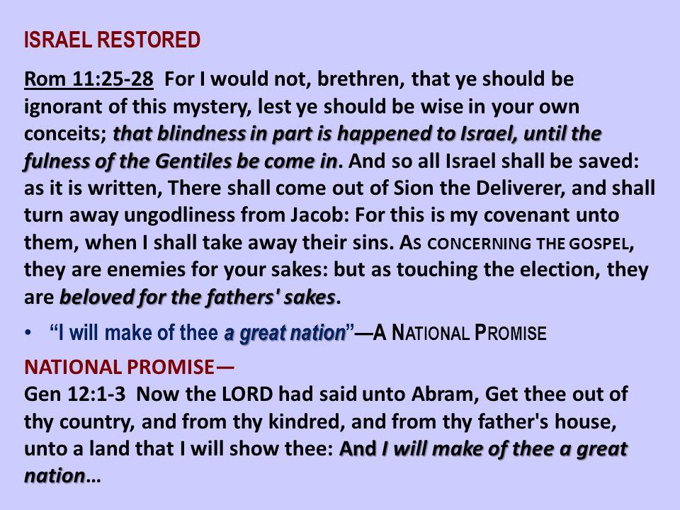 ISRAEL RESTORED