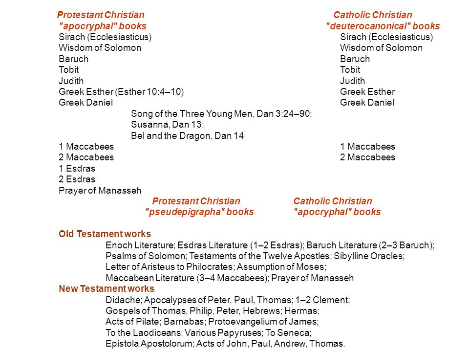 Protestant Christian. Catholic Christian. apocryphal books