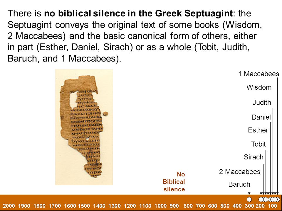 There is no biblical silence in the Greek Septuagint: the