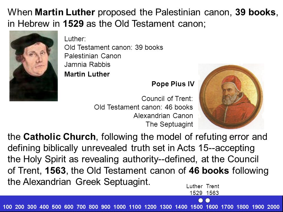 When Martin Luther proposed the Palestinian canon, 39 books,