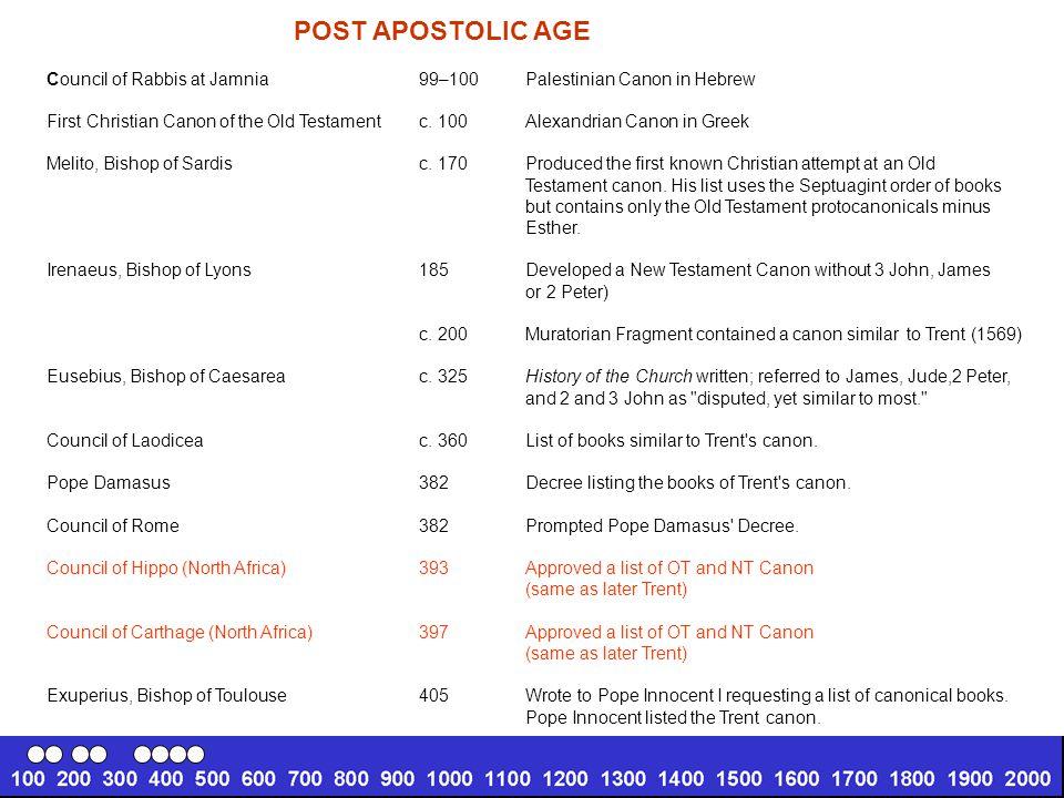 POST APOSTOLIC AGE Council of Rabbis at Jamnia. 99–100