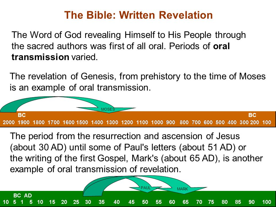Bible as the written record of divine revelation