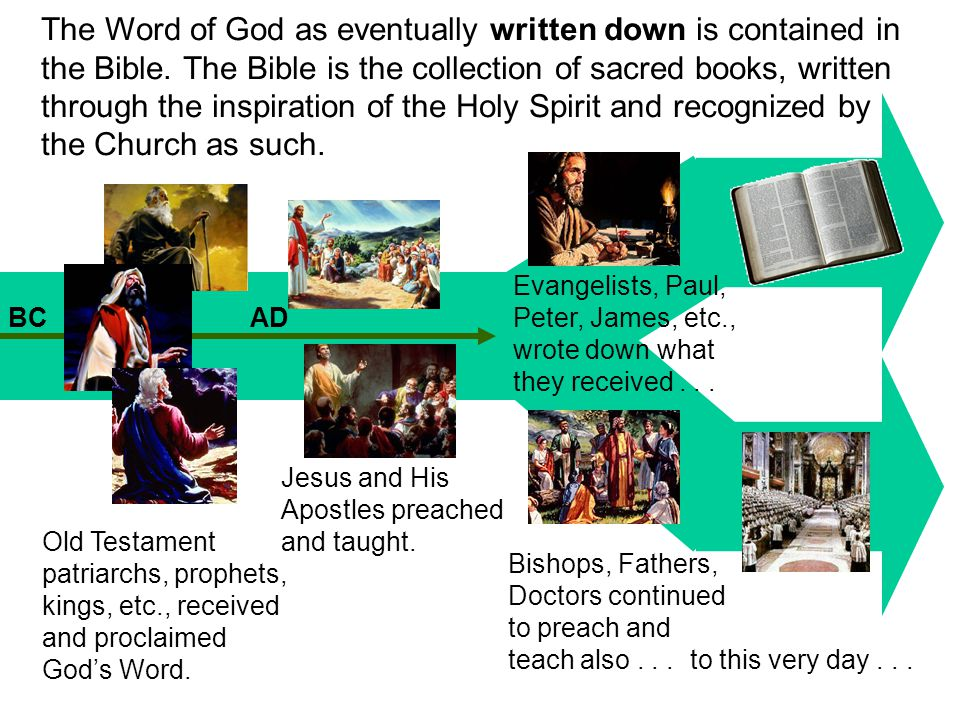The Word of God as eventually written down is contained in