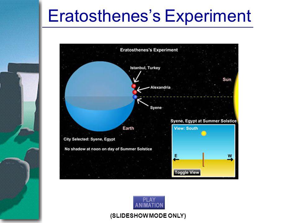 Eratosthenes's Experiment
