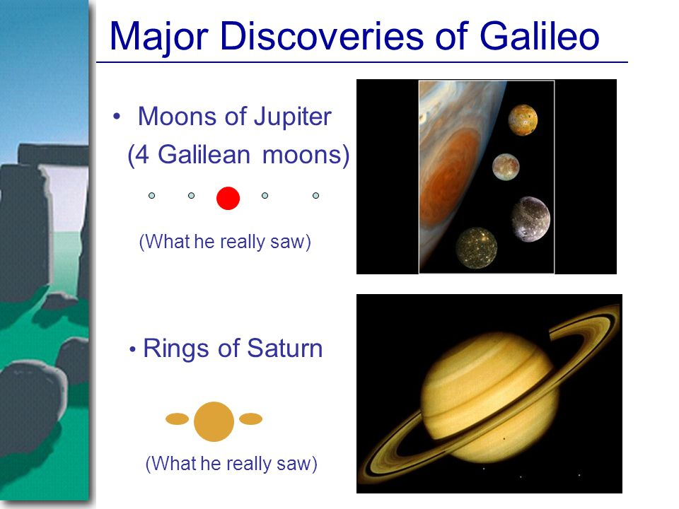 Major Discoveries of Galileo