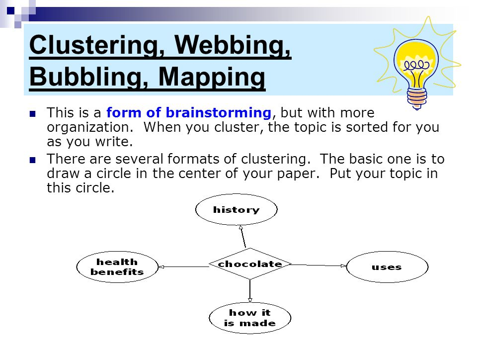 Clustering, Webbing, Bubbling, Mapping