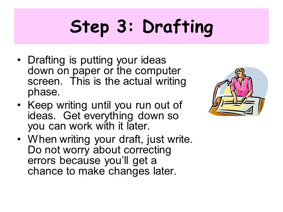 Step 3: Drafting Drafting is putting your ideas down on paper or the computer screen. This is the actual writing phase.